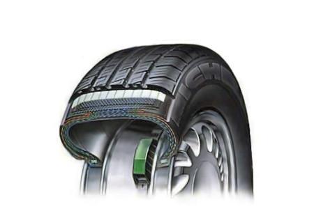 Как контролировать давление в шинах3