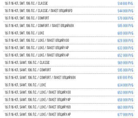 официальные цены на Ладу Весту