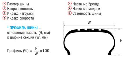 Расшифровка маркировки автомобильных шин2