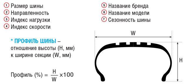 Конденсатор к73-17в маркеровка