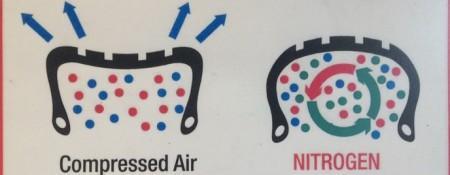 азот и воздух