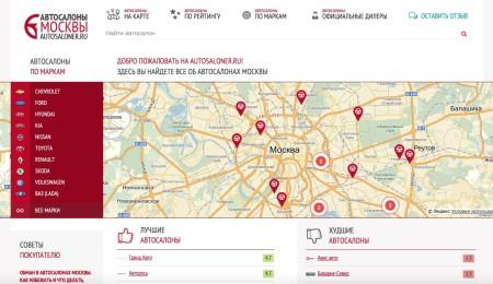 Сайт отзывов об автосалонах Autosaloner.ru