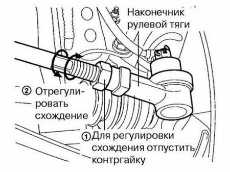как отрегулировать схождение на примере ВАЗ 2106