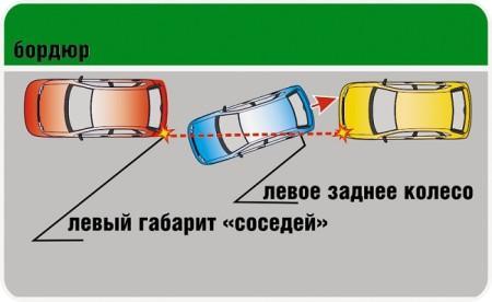 правило параллельной парковки задом