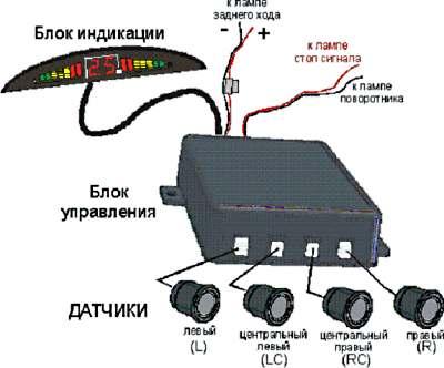 устройство парктроника