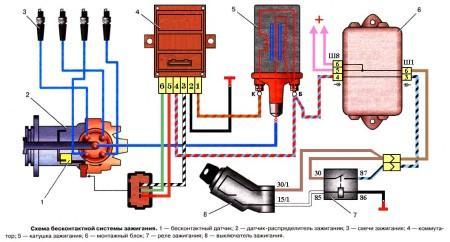 как устроена бесконтактная система зажигания