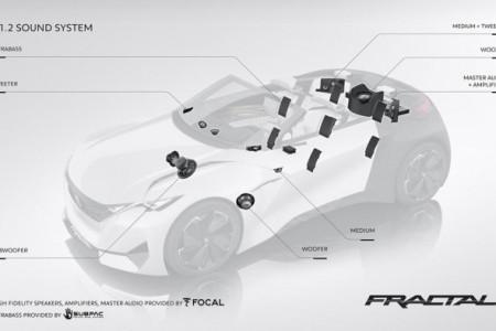 звуковая система Peugeot Fractal Concept